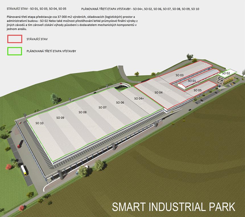 smart-industrila-park