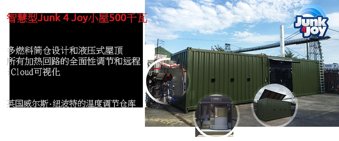 Smart_Web_Banner_Junk_4_Joy_Cabin_CN_new