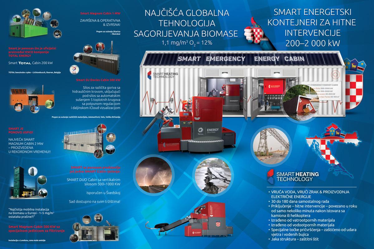 smart_stanek_banner_3x2m_chorvatsko_1ku10_nahled